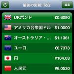 ささやかな情報ですが旅アプリ/Currency